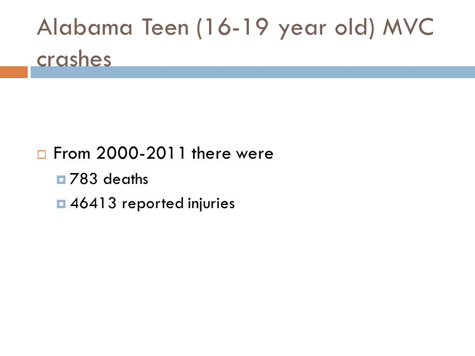 Alabama Teen (16-19 year old) MVC crashes  From 2000-2011 there were  783 deaths  46413 reported injuries
