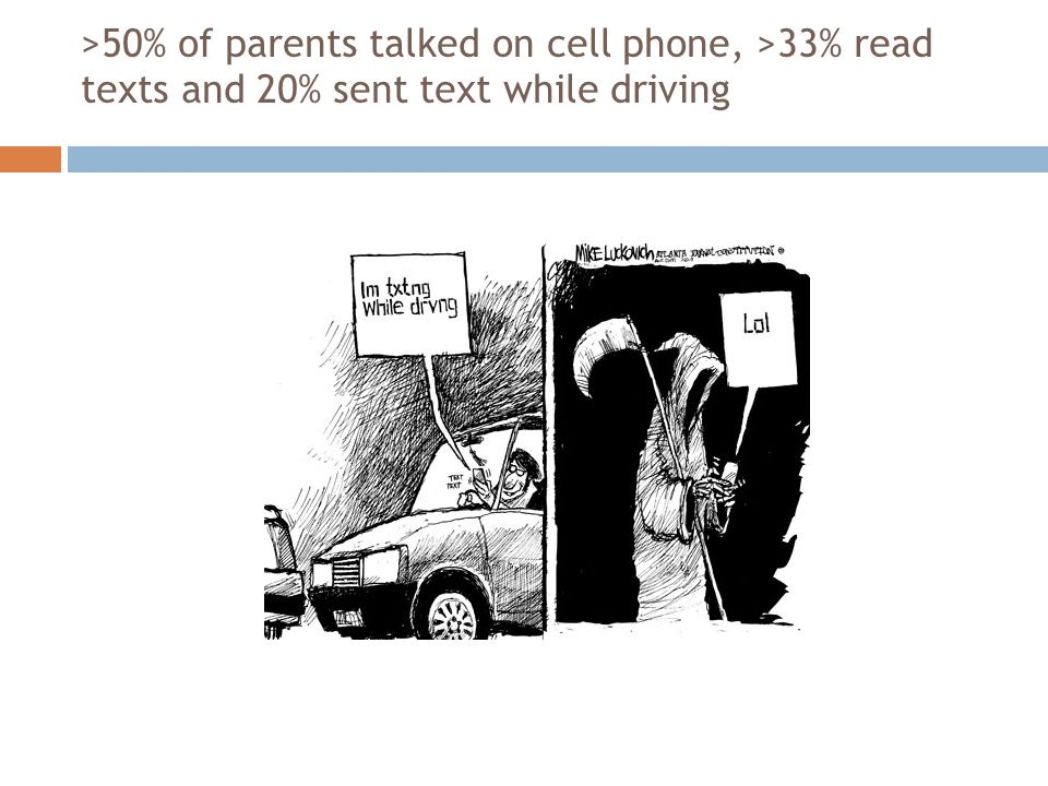 >50% of parents talked on cell phone, >33% read texts and 20% sent text while driving