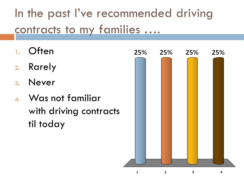 In the past I've recommended driving contracts to my families ….