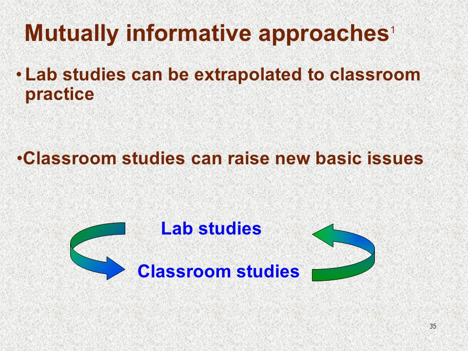 35 Mutually informative approaches 1 Lab studies can be extrapolated to classroom practice Lab studies Classroom studies Classroom studies can raise new basic issues