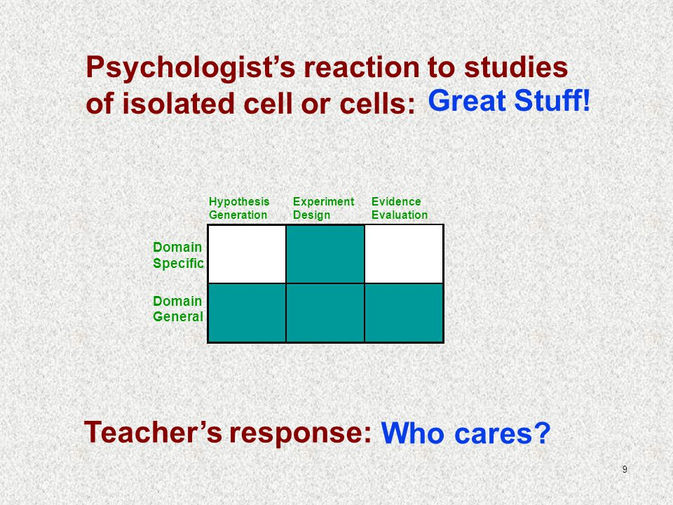 9 Psychologist's reaction to studies of isolated cell or cells: Teacher's response: Great Stuff.