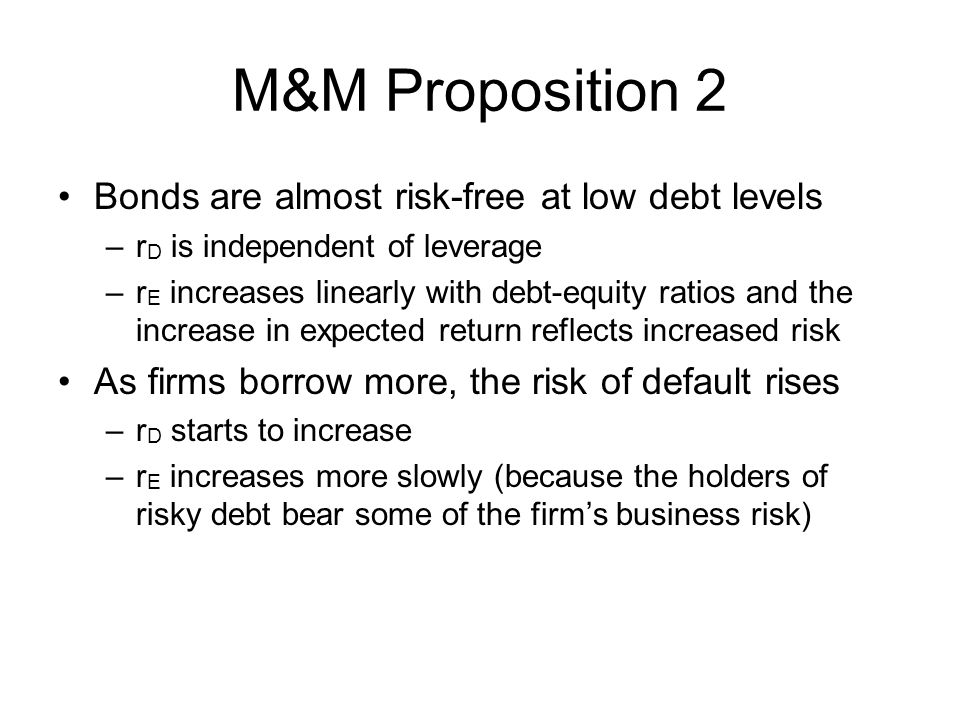 M&M Proposition 2 Bonds are almost risk-free at low debt levels –r D is independent of leverage –r E increases linearly with debt-equity ratios and the increase in expected return reflects increased risk As firms borrow more, the risk of default rises –r D starts to increase –r E increases more slowly (because the holders of risky debt bear some of the firm's business risk)