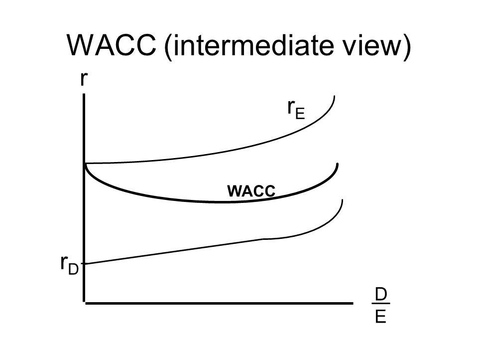 r DEDE rDrD rErE WACC WACC (intermediate view)