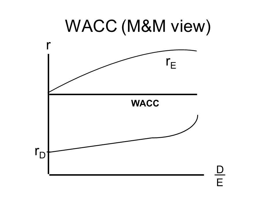 r DEDE rDrD rErE WACC WACC (M&M view)