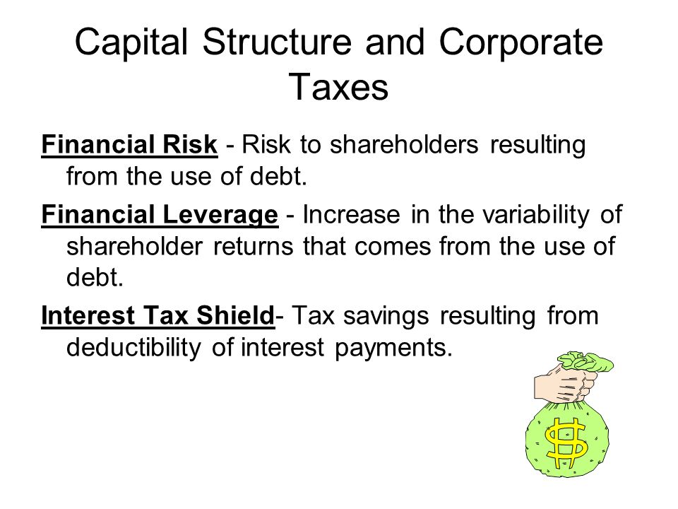 Financial Risk - Risk to shareholders resulting from the use of debt.