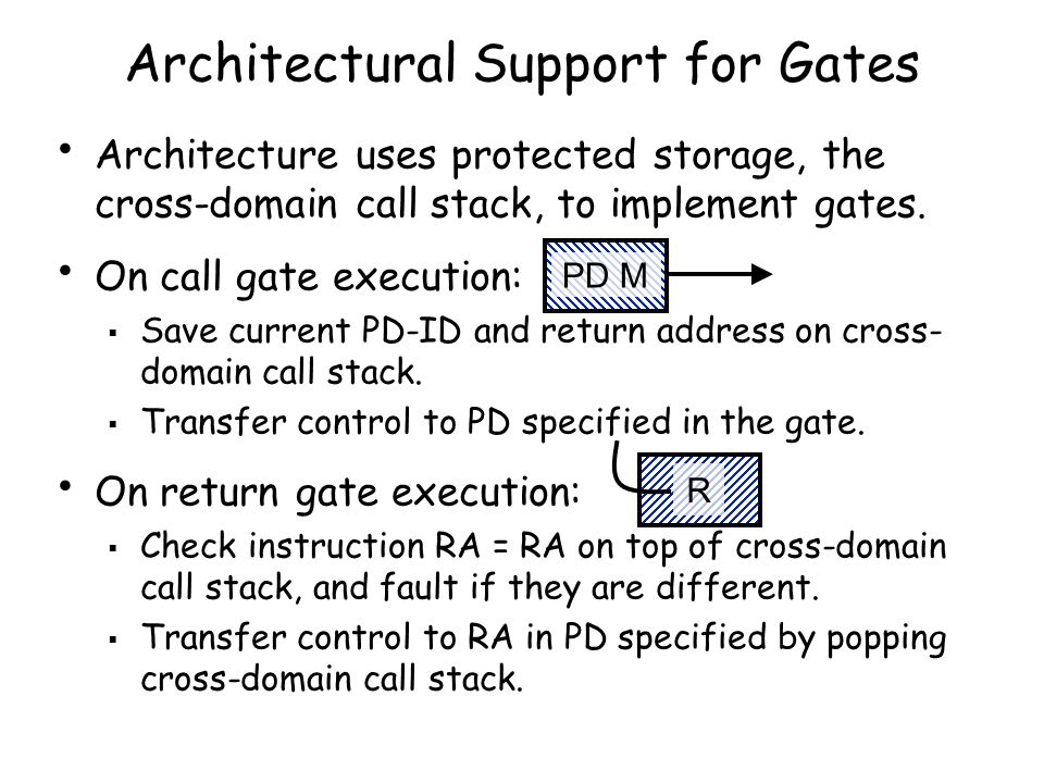 Architectural Support for Gates Architecture uses protected storage, the cross-domain call stack, to implement gates.