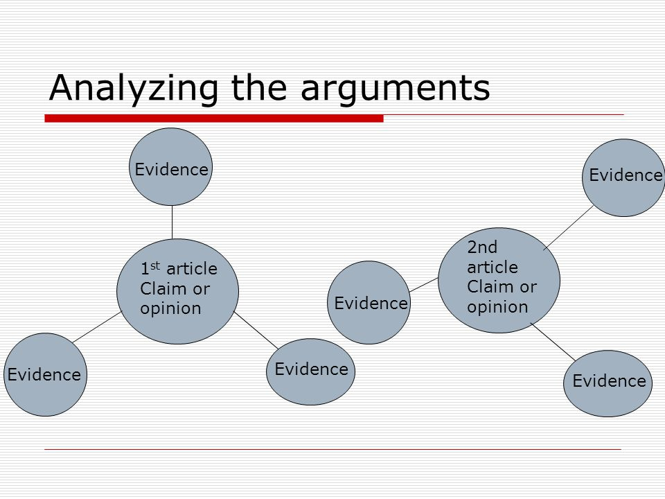 Analyzing the arguments 1 st article Claim or opinion Evidence 2nd article Claim or opinion Evidence