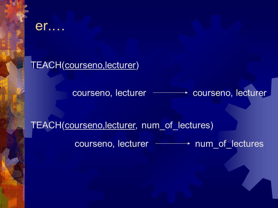 er.… TEACH(courseno,lecturer) courseno, lecturer TEACH(courseno,lecturer, num_of_lectures) courseno, lecturernum_of_lectures