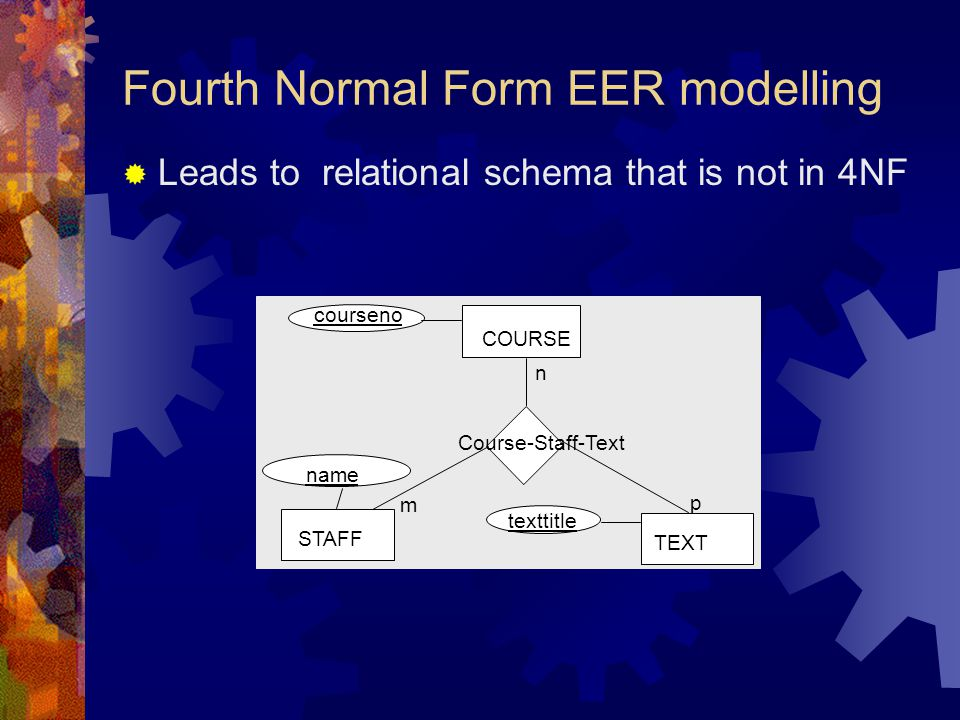 Fourth Normal Form EER modelling  Leads to relational schema that is not in 4NF COURSE STAFF TEXT Course-Staff-Text m p n name courseno texttitle