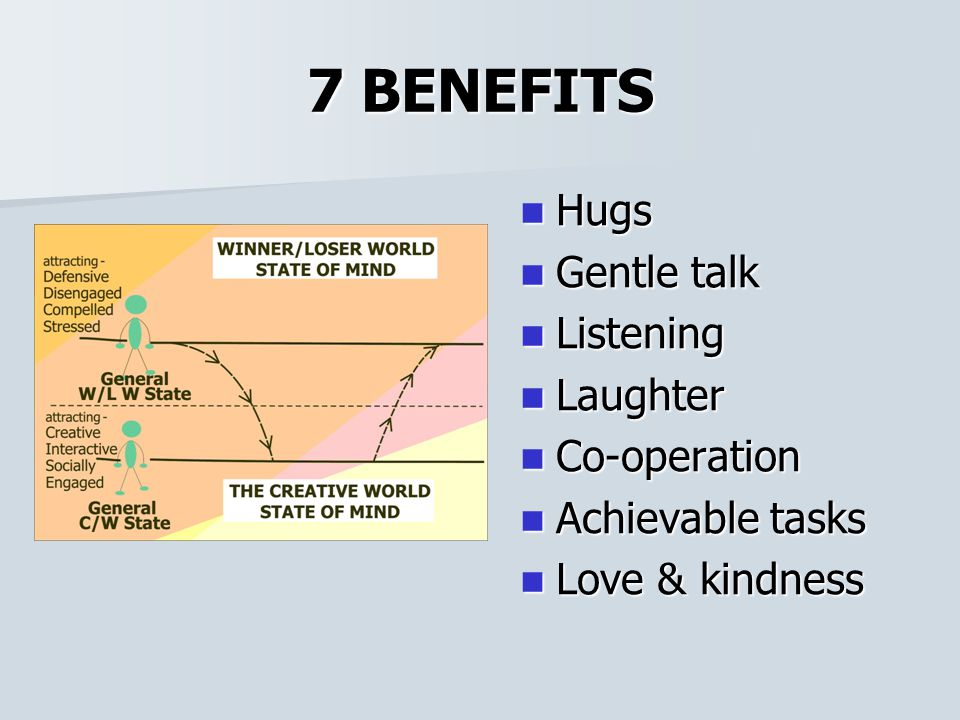 7 BENEFITS Hugs Hugs Gentle talk Gentle talk Listening Listening Laughter Laughter Co-operation Co-operation Achievable tasks Achievable tasks Love & kindness Love & kindness