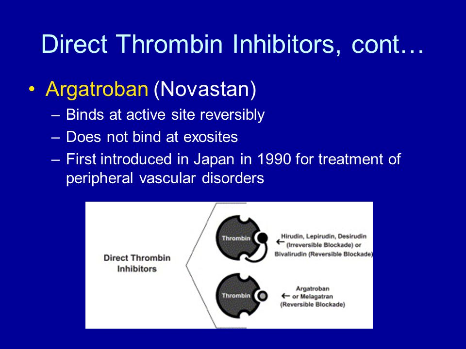 Direct Thrombin Inhibitors, cont… Argatroban (Novastan) –Binds at active site reversibly –Does not bind at exosites –First introduced in Japan in 1990 for treatment of peripheral vascular disorders