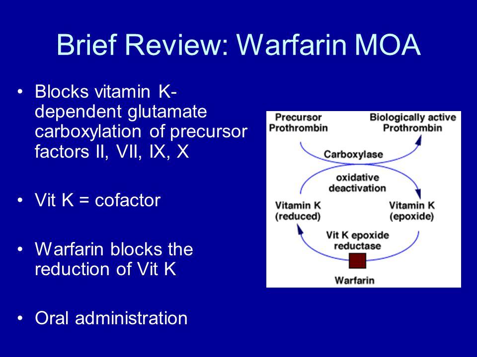 Brief Review: Warfarin MOA Blocks vitamin K- dependent glutamate carboxylation of precursor factors II, VII, IX, X Vit K = cofactor Warfarin blocks th