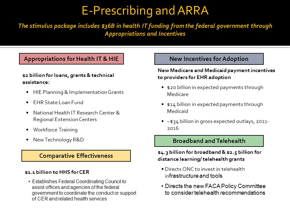 The stimulus package includes $36B in health IT funding from the federal government through Appropriations and Incentives E-Prescribing and ARRA Appro