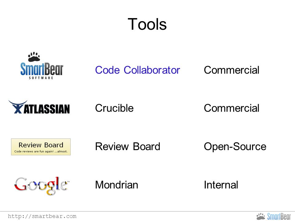 http://smartbear.com Tools Code CollaboratorCommercial CrucibleCommercial Review BoardOpen-Source MondrianInternal