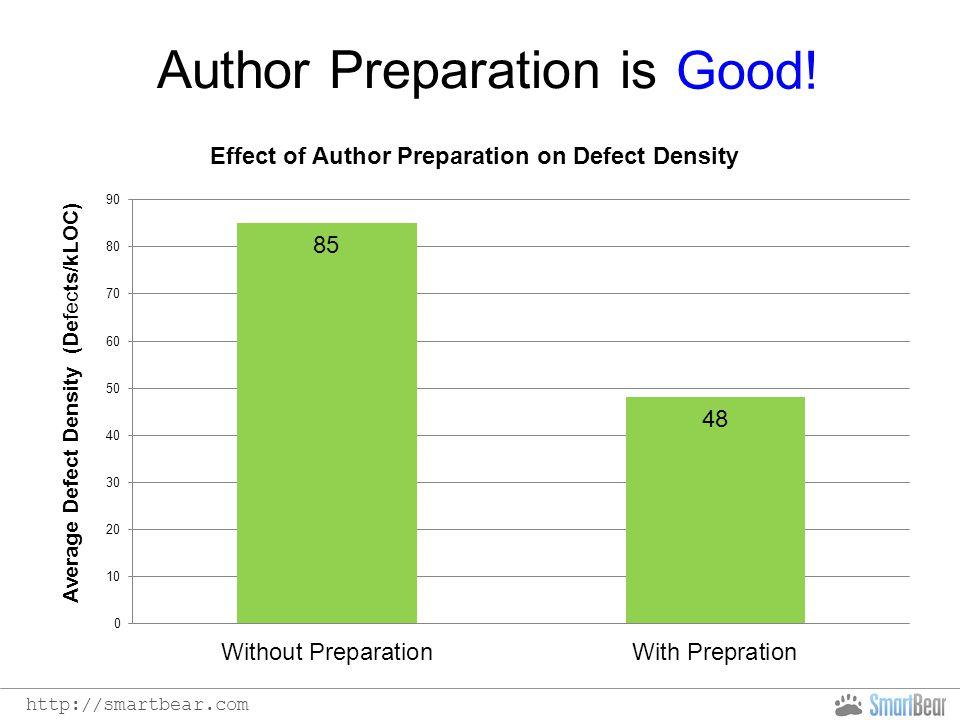 http://smartbear.com Author Preparation is Good!