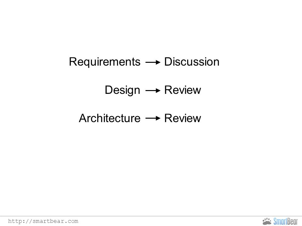 http://smartbear.com Requirements Design Architecture Discussion Review