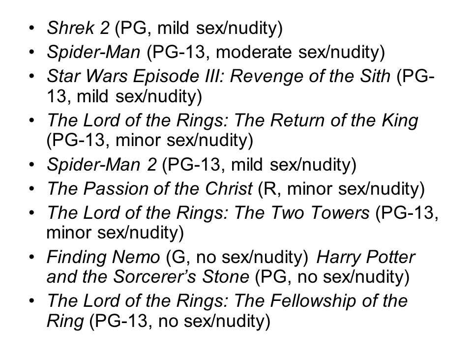 Shrek 2 (PG, mild sex/nudity) Spider-Man (PG-13, moderate sex/nudity) Star Wars Episode III: Revenge of the Sith (PG- 13, mild sex/nudity) The Lord of the Rings: The Return of the King (PG-13, minor sex/nudity) Spider-Man 2 (PG-13, mild sex/nudity) The Passion of the Christ (R, minor sex/nudity) The Lord of the Rings: The Two Towers (PG-13, minor sex/nudity) Finding Nemo (G, no sex/nudity) Harry Potter and the Sorcerer's Stone (PG, no sex/nudity) The Lord of the Rings: The Fellowship of the Ring (PG-13, no sex/nudity)