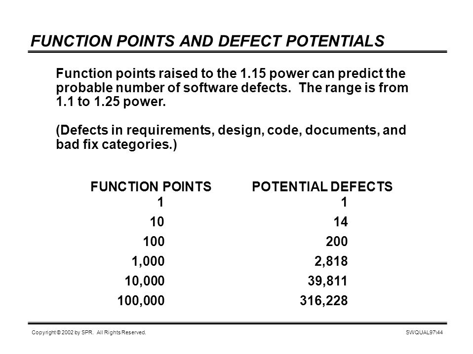SWQUAL97\44 Copyright © 2002 by SPR. All Rights Reserved. FUNCTION POINTS AND DEFECT POTENTIALS Function points raised to the 1.15 power can predict t