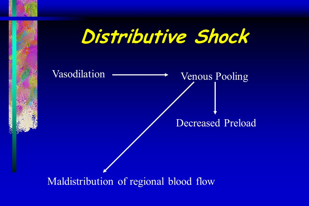 Distributive Shock Vasodilation Venous Pooling Decreased Preload Maldistribution of regional blood flow