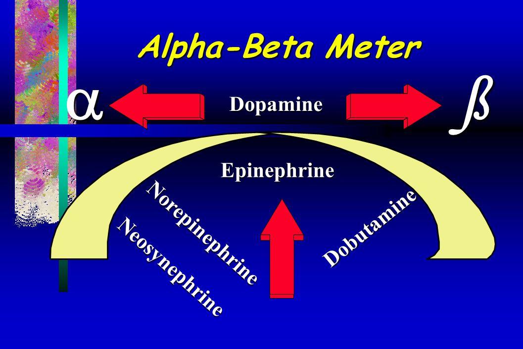 Alpha-Beta Meter  ß ß ß ß Dopamine Epinephrine Norepinephrine Dobutamine Neosynephrine