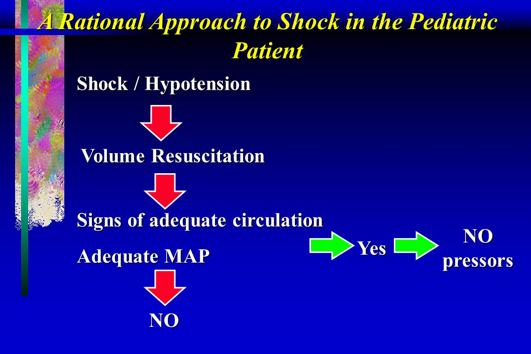 A Rational Approach to Shock in the Pediatric Patient Shock / Hypotension Volume Resuscitation Signs of adequate circulation Adequate MAP NO NO presso