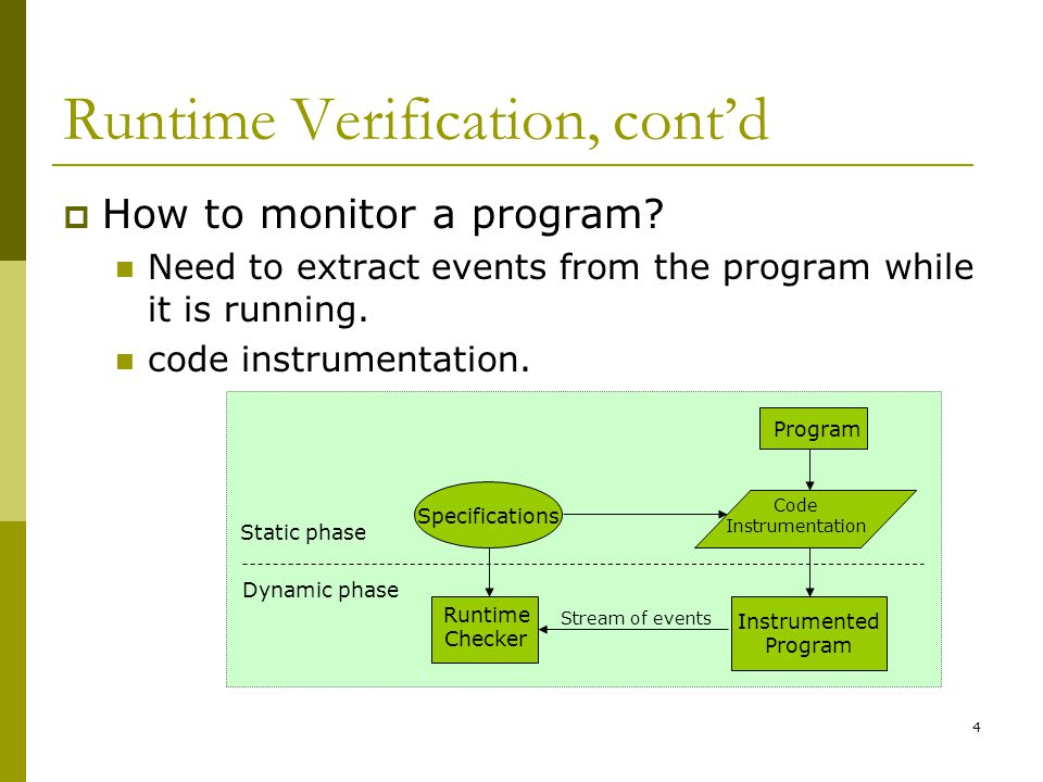 4 Runtime Verification, cont'd  How to monitor a program? Need to extract events from the program while it is running. code instrumentation. Static p