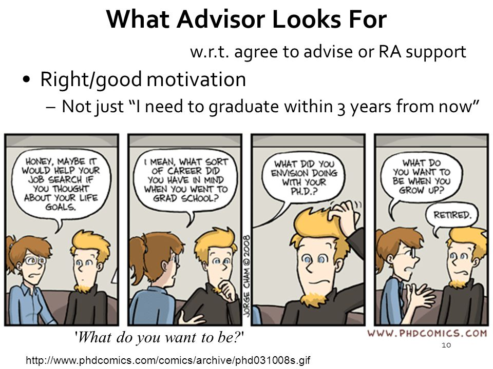 10 What Advisor Looks For Right/good motivation –Not just I need to graduate within 3 years from now w.r.t.