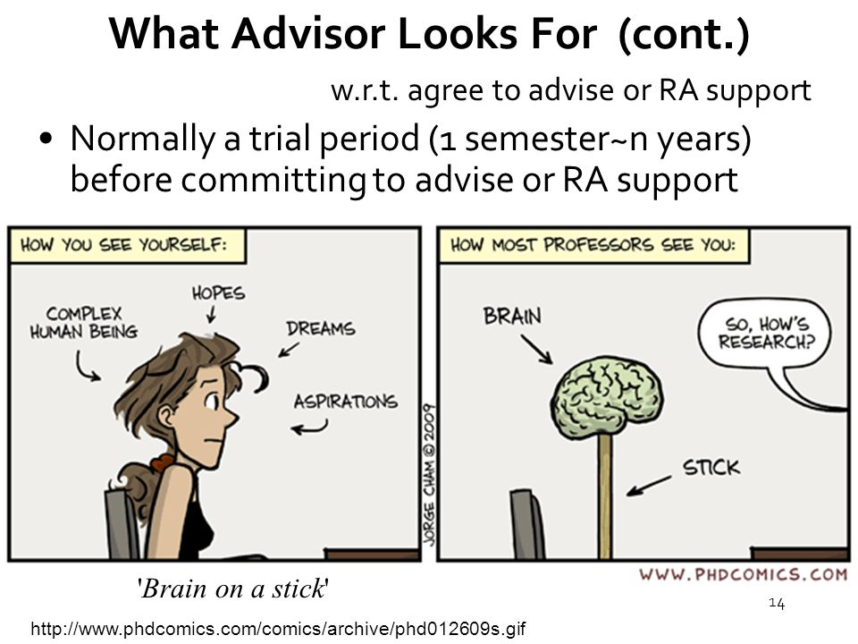 14 What Advisor Looks For (cont.) Normally a trial period (1 semester~n years) before committing to advise or RA support w.r.t.