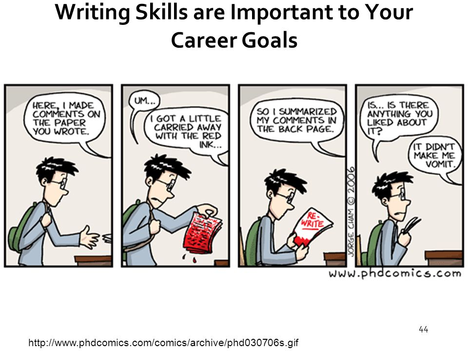 44 Writing Skills are Important to Your Career Goals http://www.phdcomics.com/comics/archive/phd030706s.gif
