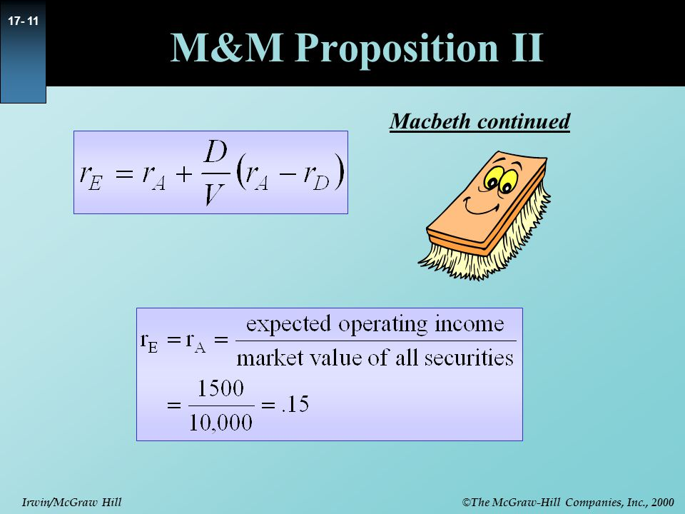 © The McGraw-Hill Companies, Inc., 2000 Irwin/McGraw Hill 17- 12 M&M Proposition II Macbeth continued