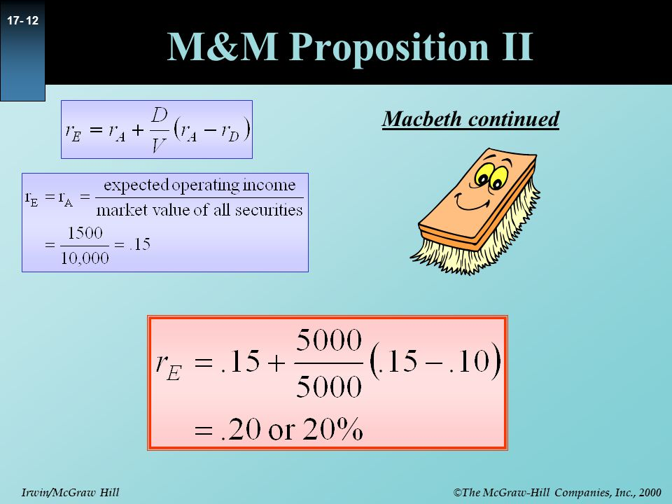 © The McGraw-Hill Companies, Inc., 2000 Irwin/McGraw Hill 17- 13 r DEDE rDrD rErE M&M Proposition II rArA Risk free debtRisky debt