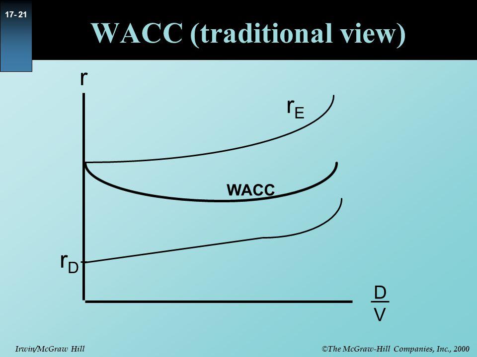 © The McGraw-Hill Companies, Inc., 2000 Irwin/McGraw Hill 17- 22 r DVDV rDrD rErE WACC WACC (M&M view)