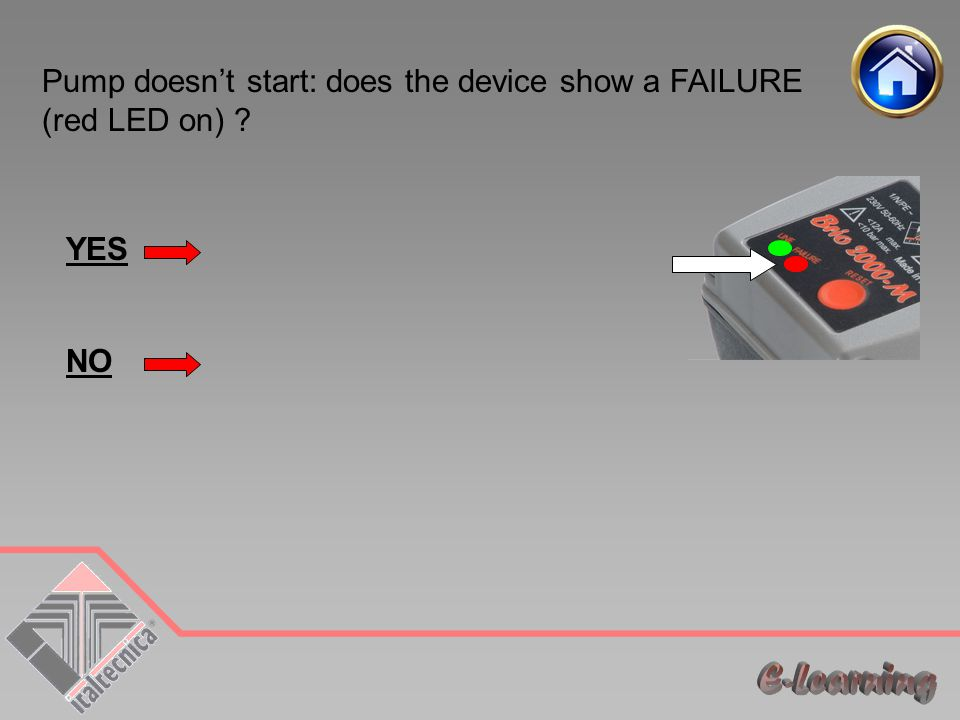 Pump doesn't start: does the device show a FAILURE (red LED on) ? YES NO