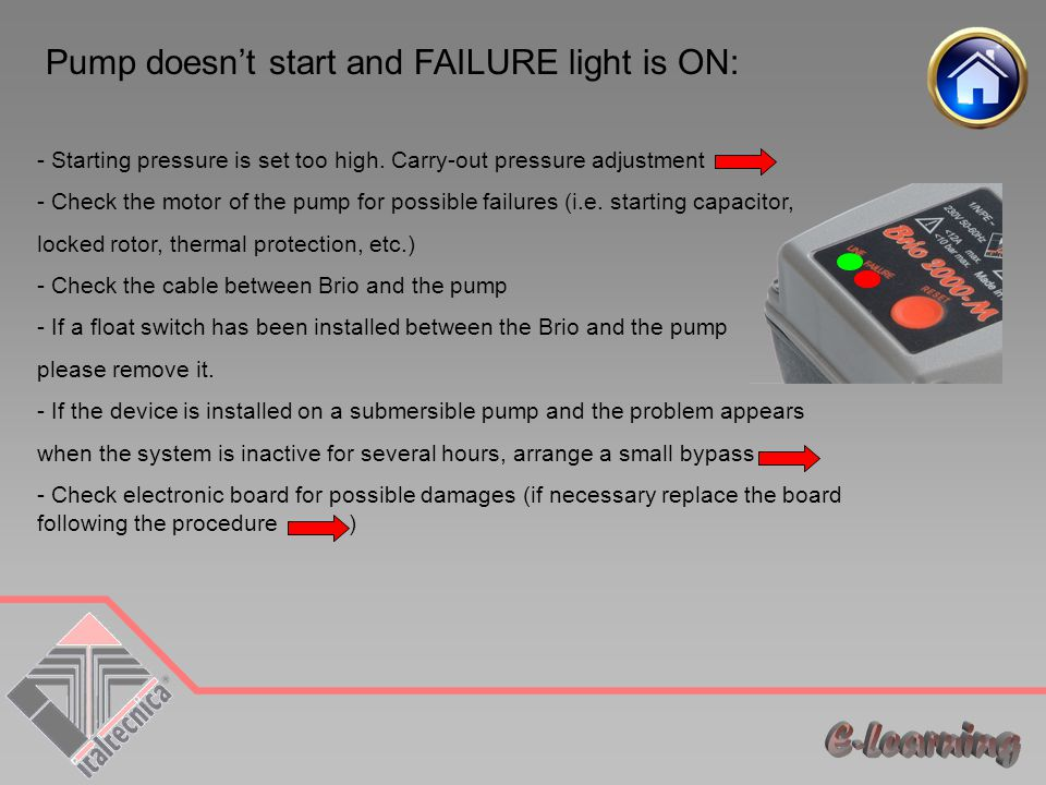 Pump doesn't start and FAILURE light is ON: - Starting pressure is set too high.