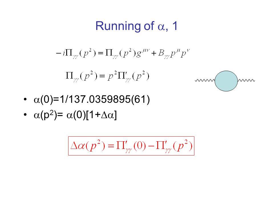 Running of , 1  (0)=1/137.0359895(61)  (p 2 )=  (0)[1+  ]