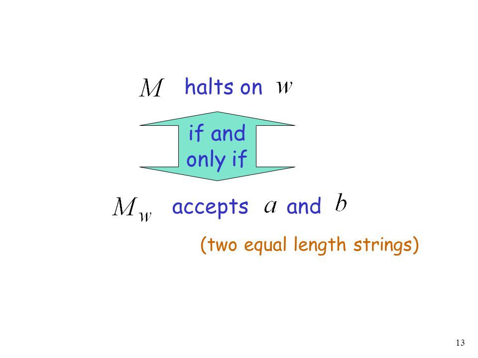 13 halts on if and only if accepts and (two equal length strings)