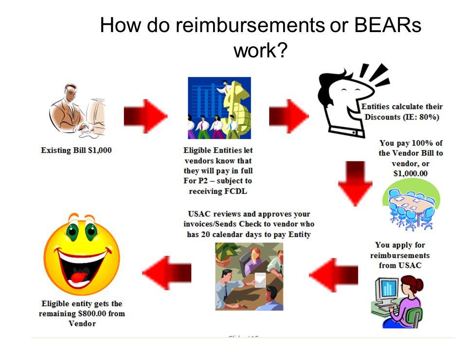 How do reimbursements or BEARs work?