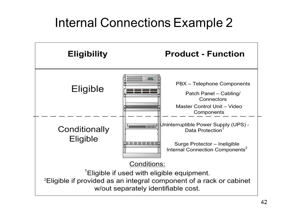 42 Internal Connections Example 2