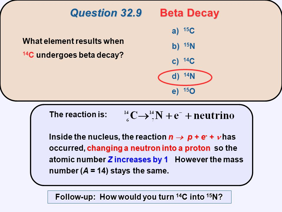 The reaction is: What element results when 14 C undergoes beta decay? a) a) 15 C b) b) 15 N c) c) 14 C d) 14 N e) 15 O n  p + e - + changing a neutro