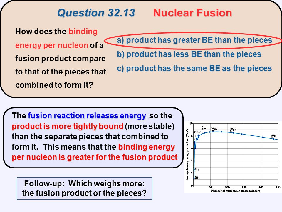 fusion reaction releases energy product is more tightly bound binding energy per nucleon is greater for the fusion product The fusion reaction release