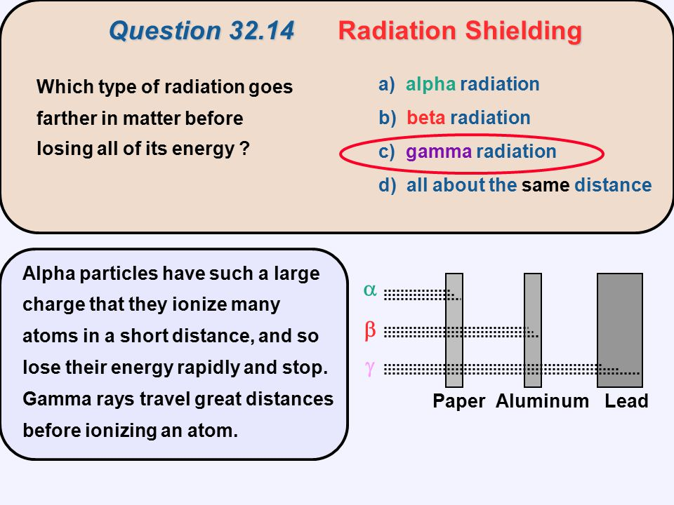    PaperAluminumLead Alpha particles have such a large charge that they ionize many atoms in a short distance, and so lose their energy rapidly and