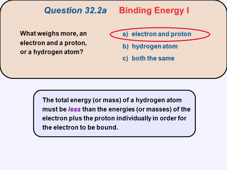 What weighs more, an electron and a proton, or a hydrogen atom? a) electron and proton b) hydrogen atom c) both the same Question 32.2a Binding Energy