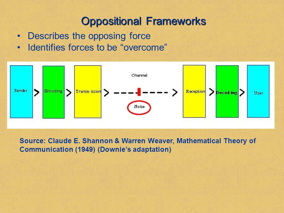 Complemental Frameworks Complemental Frameworks Illustrates a reciprocal or complementary relationship As one subject increases the other decreases