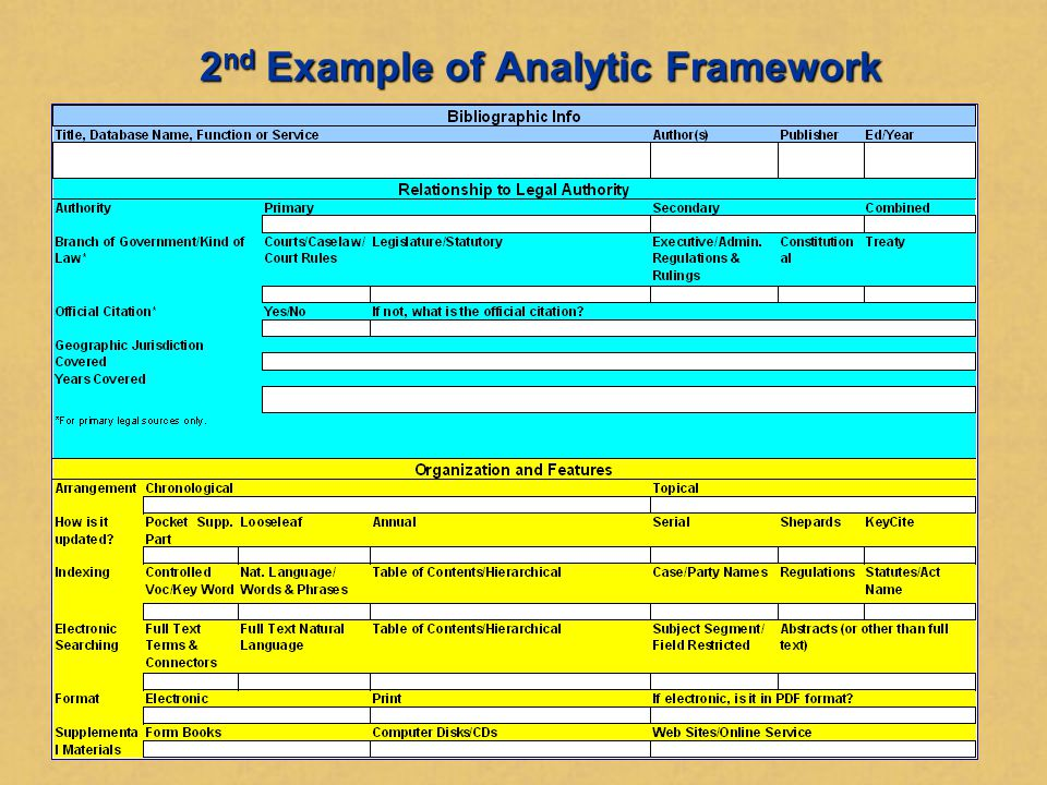 Analytic Frameworks Emphasizes the what something is made up of Details constituent elements and prerequisites Need criteria for analysis