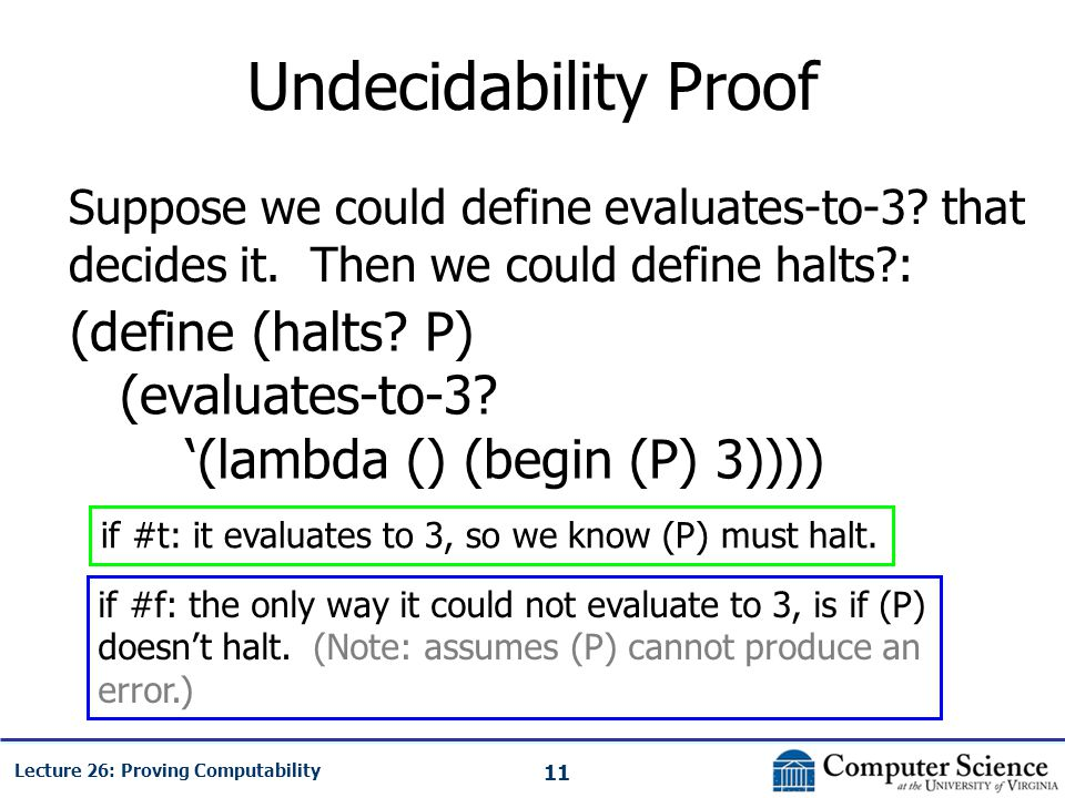 11 Lecture 26: Proving Computability Undecidability Proof Suppose we could define evaluates-to-3.