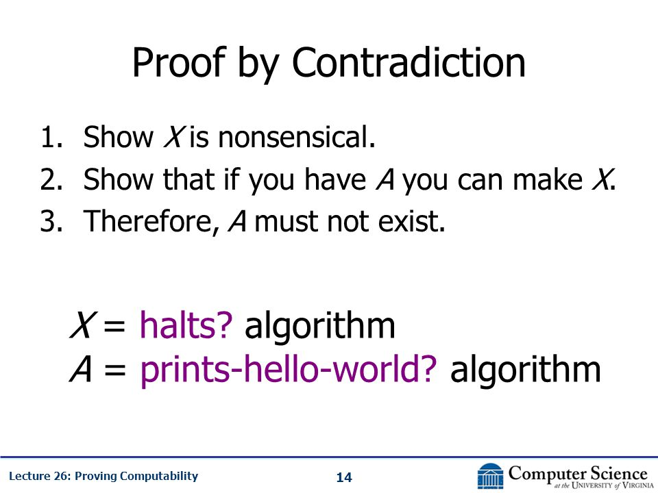 14 Lecture 26: Proving Computability Proof by Contradiction 1.Show X is nonsensical. 2.Show that if you have A you can make X. 3.Therefore, A must not