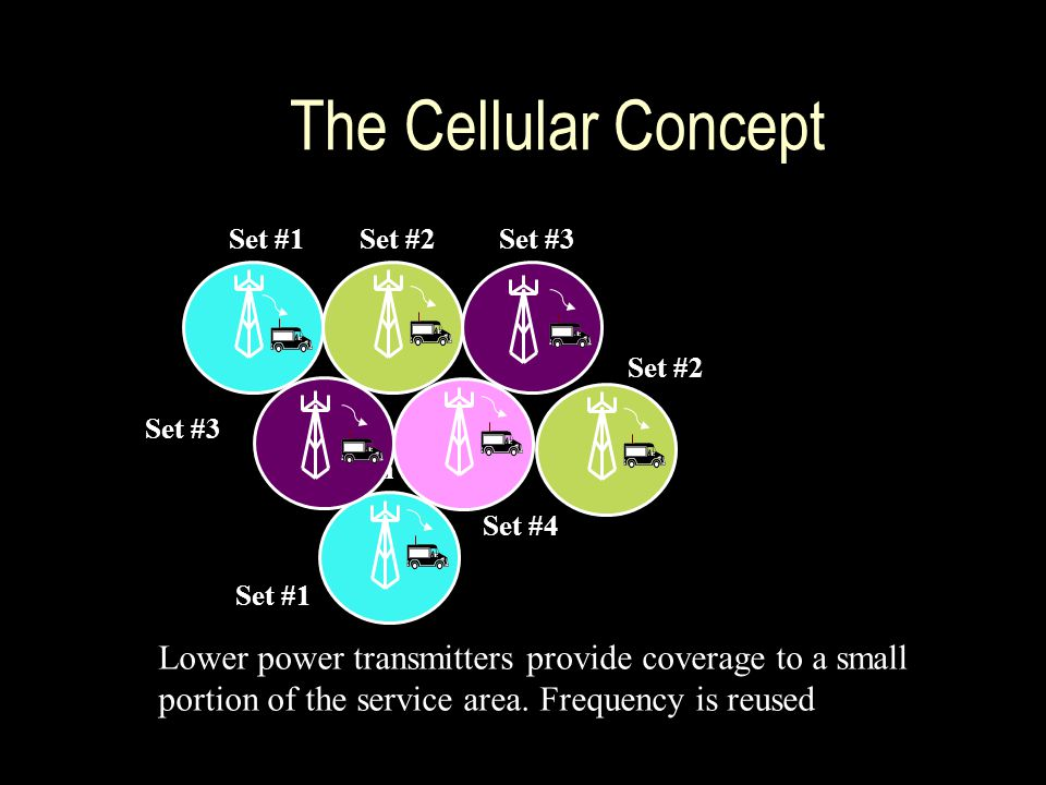 The Cellular Concept Lower power transmitters provide coverage to a small portion of the service area.