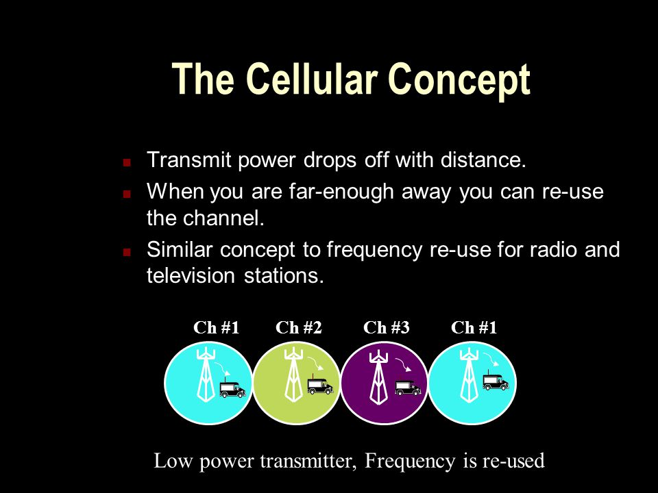 The Cellular Concept Transmit power drops off with distance.