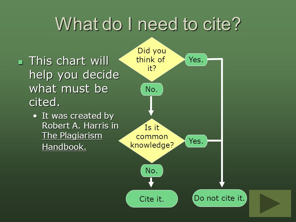What do I need to cite? This chart will help you decide what must be cited. This chart will help you decide what must be cited. It was created by Robe