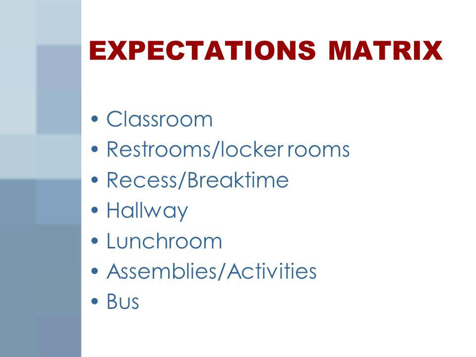 EXPECTATIONS MATRIX Classroom Restrooms/locker rooms Recess/Breaktime Hallway Lunchroom Assemblies/Activities Bus